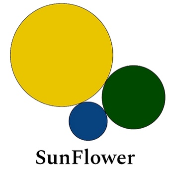 SunflowerImage